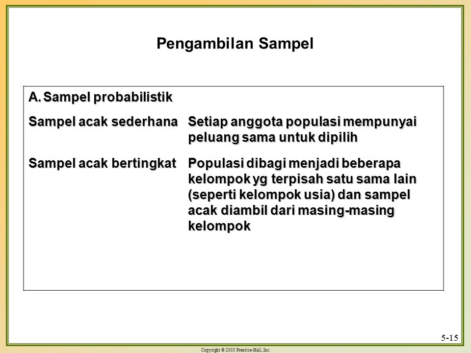 Pengambilan Sampel Sampel probabilistik Sampel acak sederhana