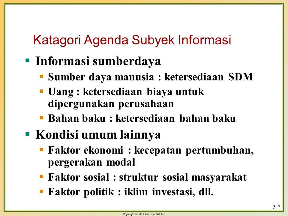 Katagori Agenda Subyek Informasi