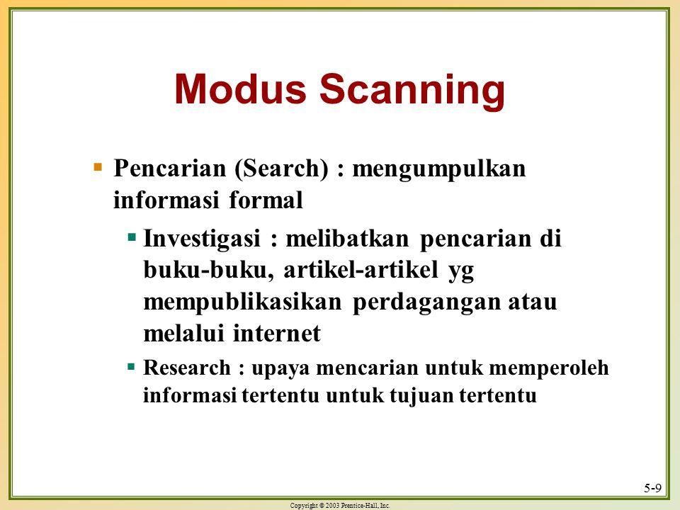 Modus Scanning Pencarian (Search) : mengumpulkan informasi formal