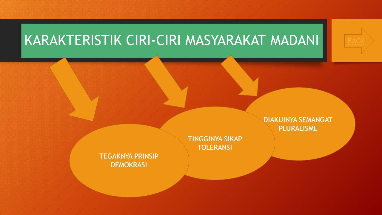 KARAKTERISTIK CIRI-CIRI MASYARAKAT MADANI