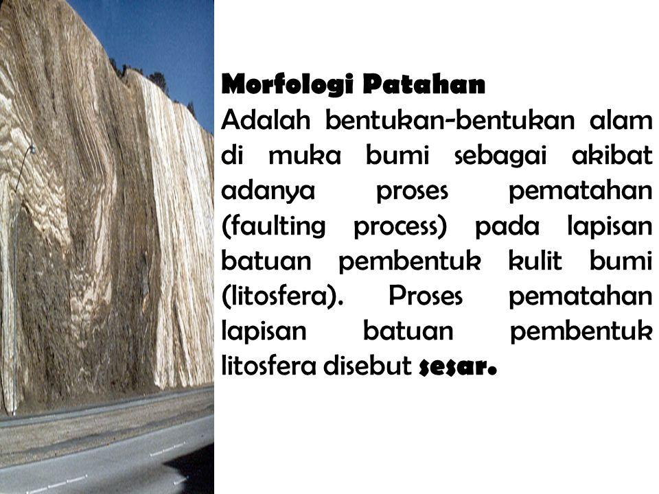 Morfologi Patahan