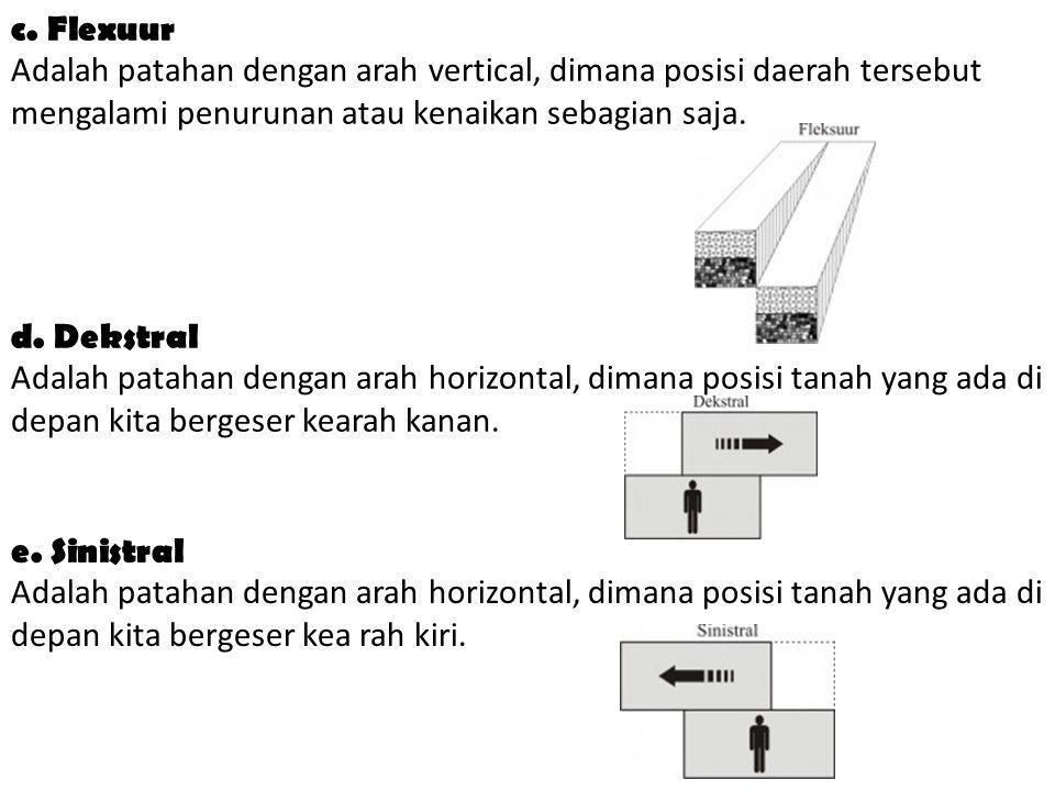 c. Flexuur Adalah patahan dengan arah vertical, dimana posisi daerah tersebut mengalami penurunan atau kenaikan sebagian saja.