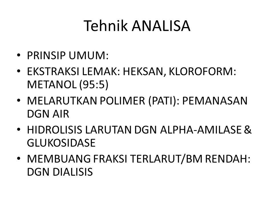 Tehnik ANALISA PRINSIP UMUM: