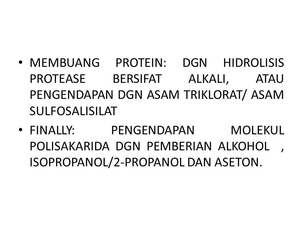 MEMBUANG PROTEIN: DGN HIDROLISIS PROTEASE BERSIFAT ALKALI, ATAU PENGENDAPAN DGN ASAM TRIKLORAT/ ASAM SULFOSALISILAT