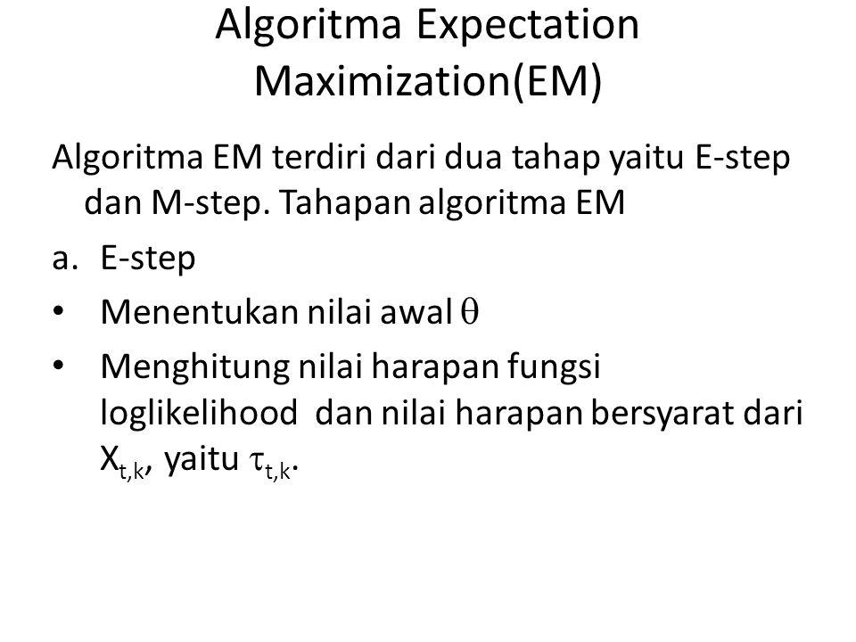 Algoritma Expectation Maximization(EM)