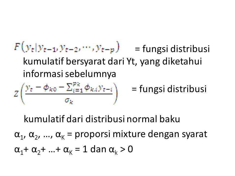 = fungsi distribusi kumulatif bersyarat dari Yt, yang diketahui informasi sebelumnya = fungsi distribusi kumulatif dari distribusi normal baku α1, α2, …, αK = proporsi mixture dengan syarat α1+ α2+ …+ αK = 1 dan αk > 0