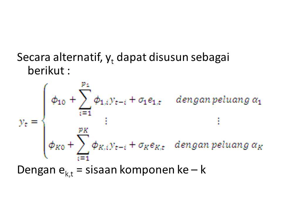 Secara alternatif, yt dapat disusun sebagai berikut : Dengan ek,t = sisaan komponen ke – k