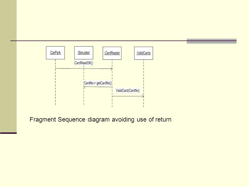 Fragment Sequence diagram avoiding use of return