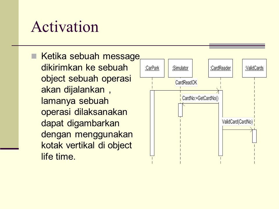 Activation