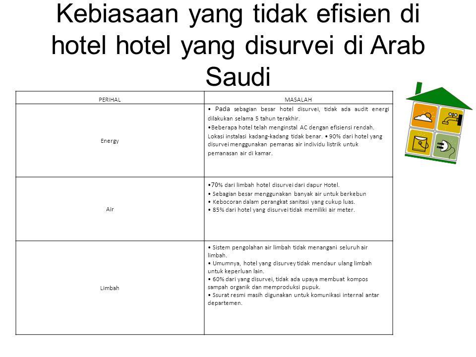 Kebiasaan yang tidak efisien di hotel hotel yang disurvei di Arab Saudi