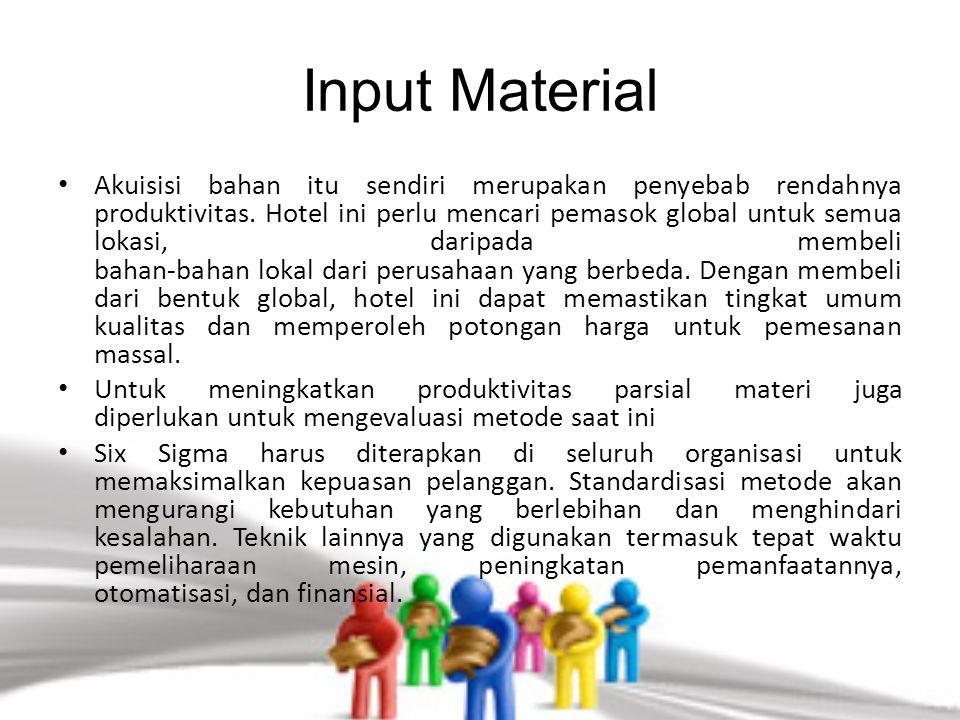 Input Material