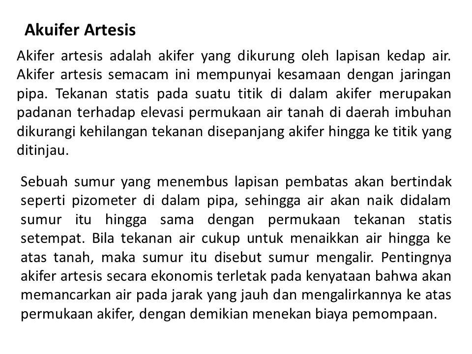 Akuifer Artesis