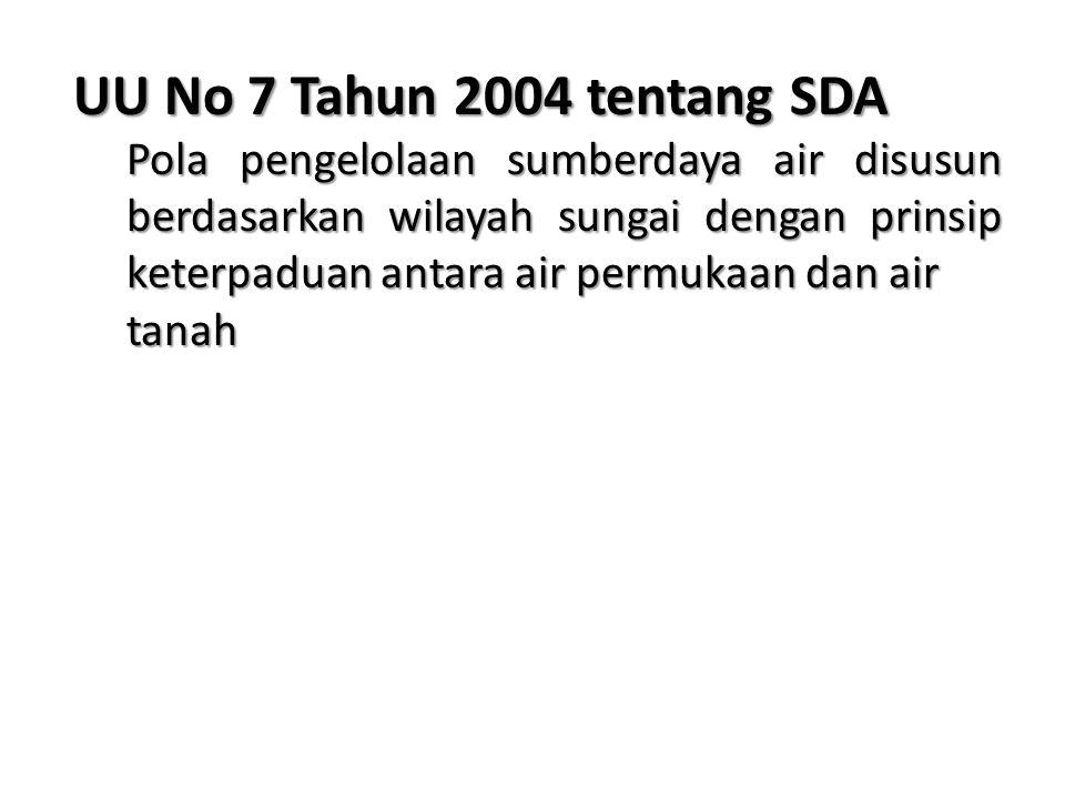 UU No 7 Tahun 2004 tentang SDA
