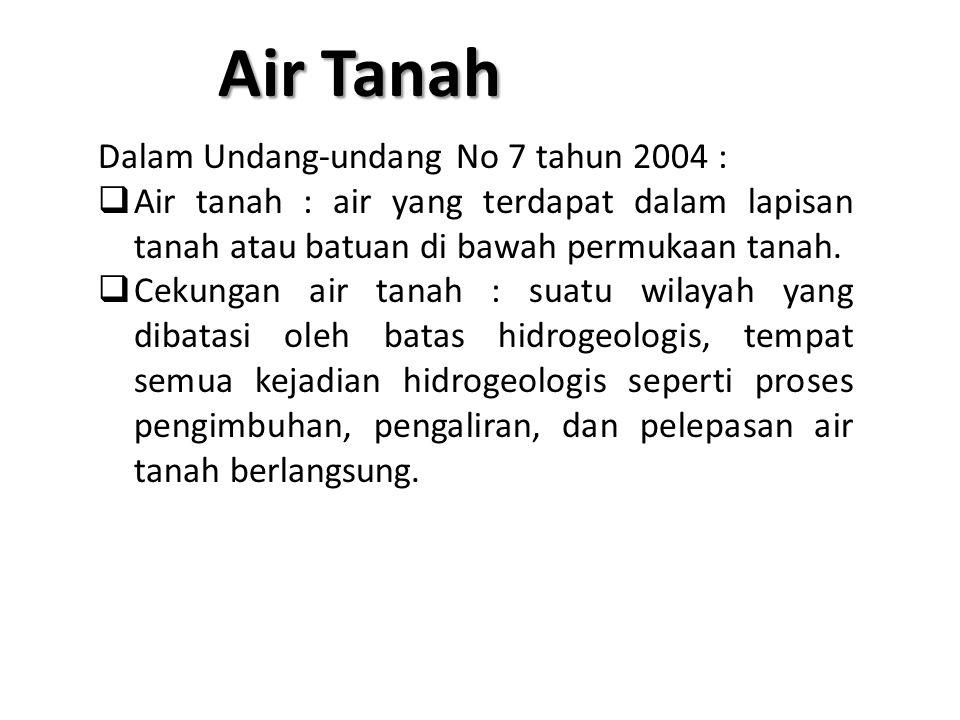Air Tanah Dalam Undang-undang No 7 tahun 2004 :