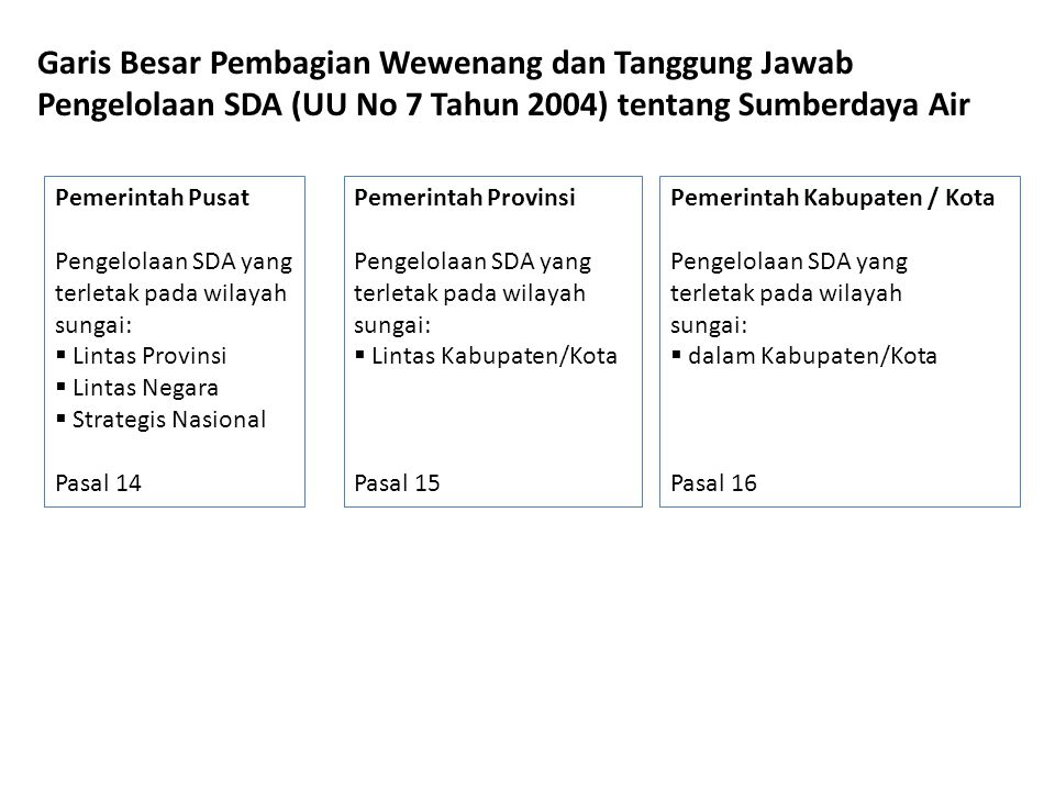 Garis Besar Pembagian Wewenang dan Tanggung Jawab Pengelolaan SDA (UU No 7 Tahun 2004) tentang Sumberdaya Air