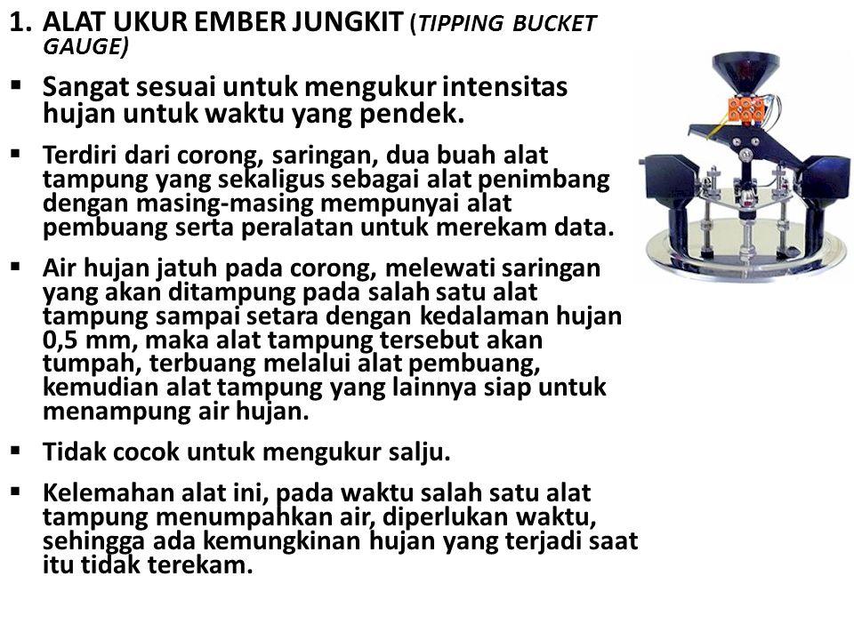 ALAT UKUR EMBER JUNGKIT (TIPPING BUCKET GAUGE)