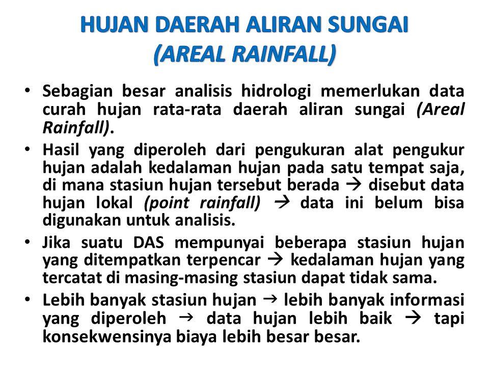 HUJAN DAERAH ALIRAN SUNGAI (AREAL RAINFALL)