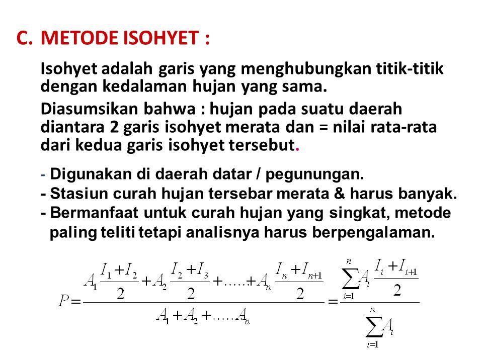 METODE ISOHYET : Isohyet adalah garis yang menghubungkan titik-titik dengan kedalaman hujan yang sama.