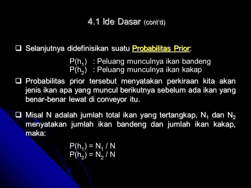 4.1 Ide Dasar (cont'd) Selanjutnya didefinisikan suatu Probabilitas Prior: P(h1) : Peluang munculnya ikan bandeng.