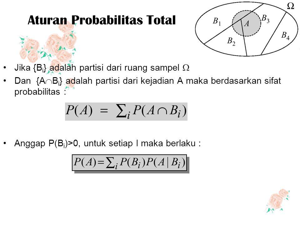 Aturan Probabilitas Total