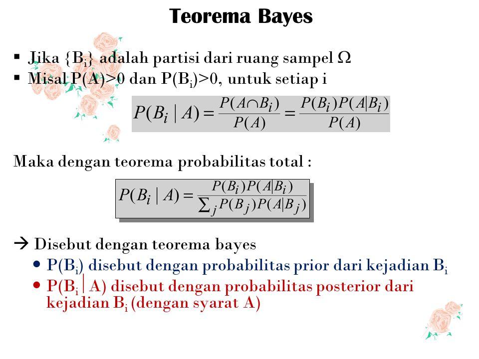 Teorema Bayes Jika {Bi} adalah partisi dari ruang sampel 