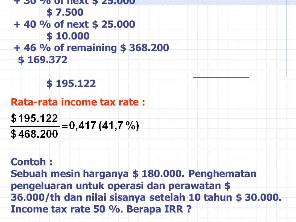 Income Taxes : + 15 % of first $ 25. 000. $ 3. 750 + 18 % of next $ 25