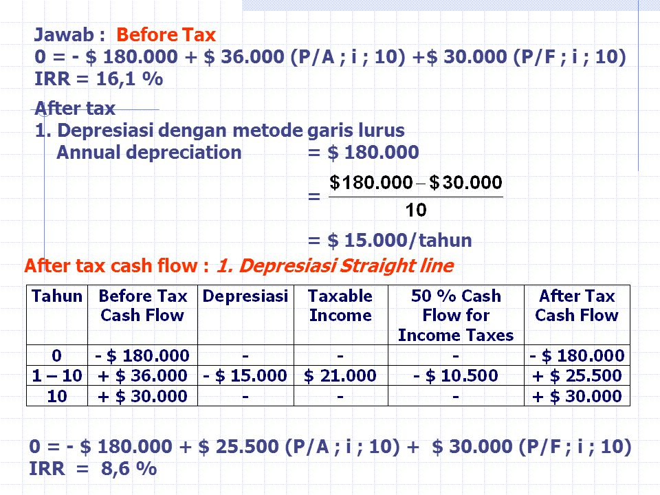 Jawab : Before Tax 0 = - $ 180. 000 + $ 36. 000 (P/A ; i ; 10) +$ 30