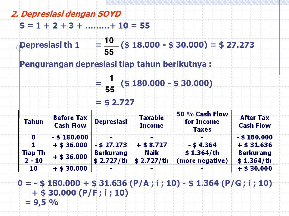 2. Depresiasi dengan SOYD