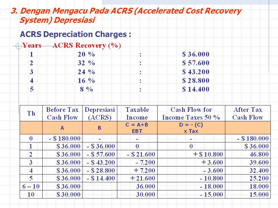 3. Dengan Mengacu Pada ACRS (Accelerated Cost Recovery System) Depresiasi