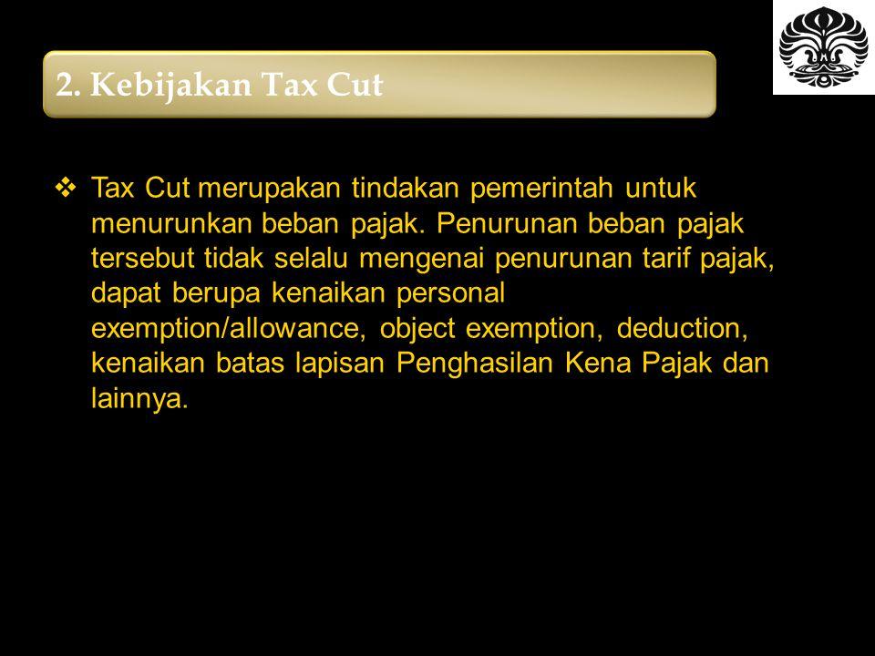2. Kebijakan Tax Cut