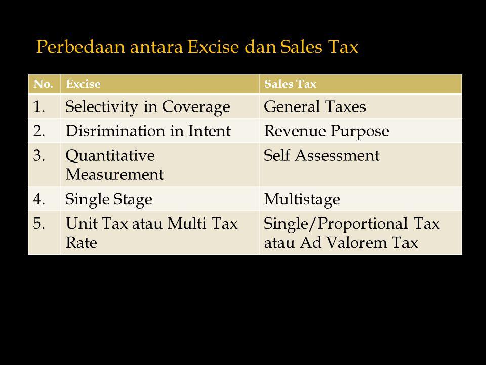 Perbedaan antara Excise dan Sales Tax