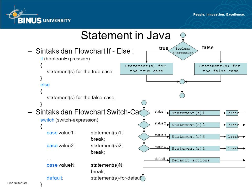 Statement in Java Sintaks dan Flowchart If - Else :