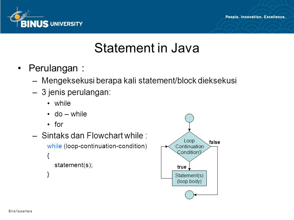 Statement in Java Perulangan :