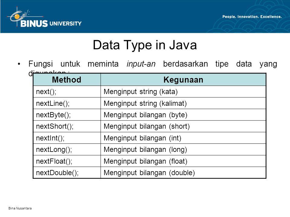 Data Type in Java Fungsi untuk meminta input-an berdasarkan tipe data yang digunakan : Method. Kegunaan.