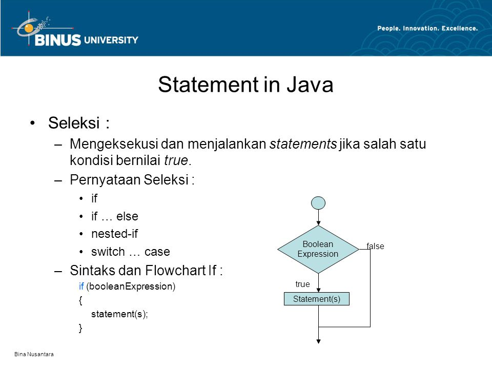 Statement in Java Seleksi :