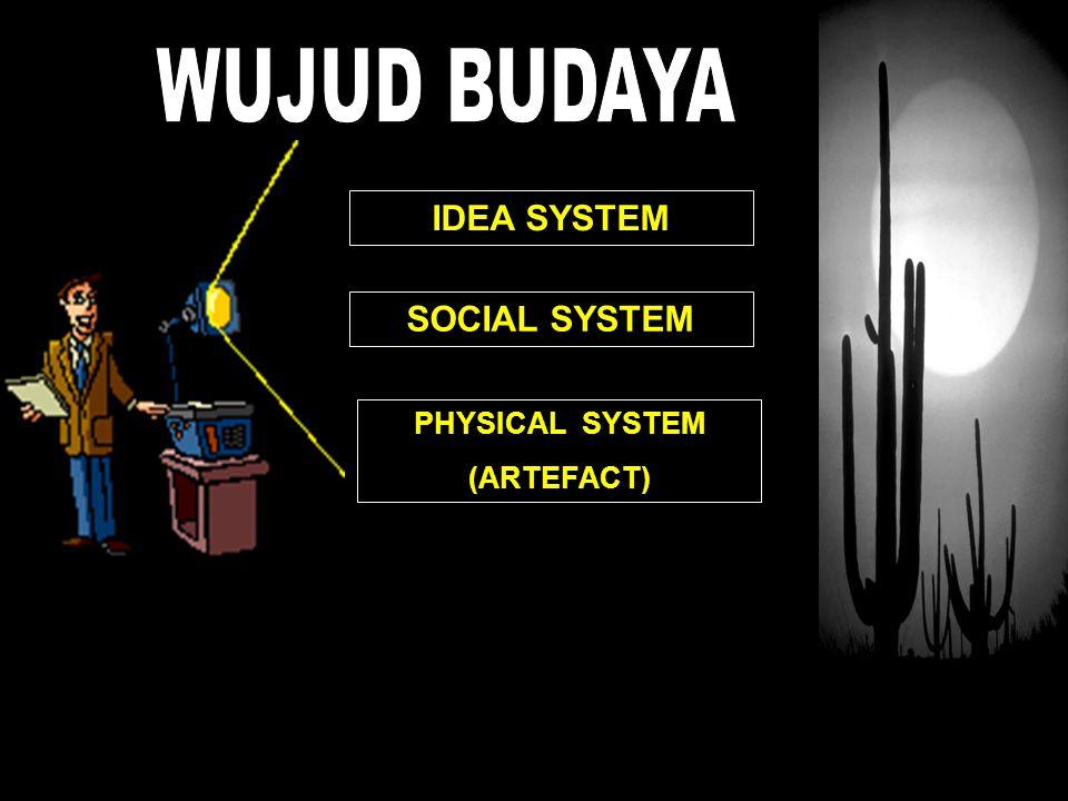 WUJUD BUDAYA IDEA SYSTEM SOCIAL SYSTEM PHYSICAL SYSTEM (ARTEFACT)