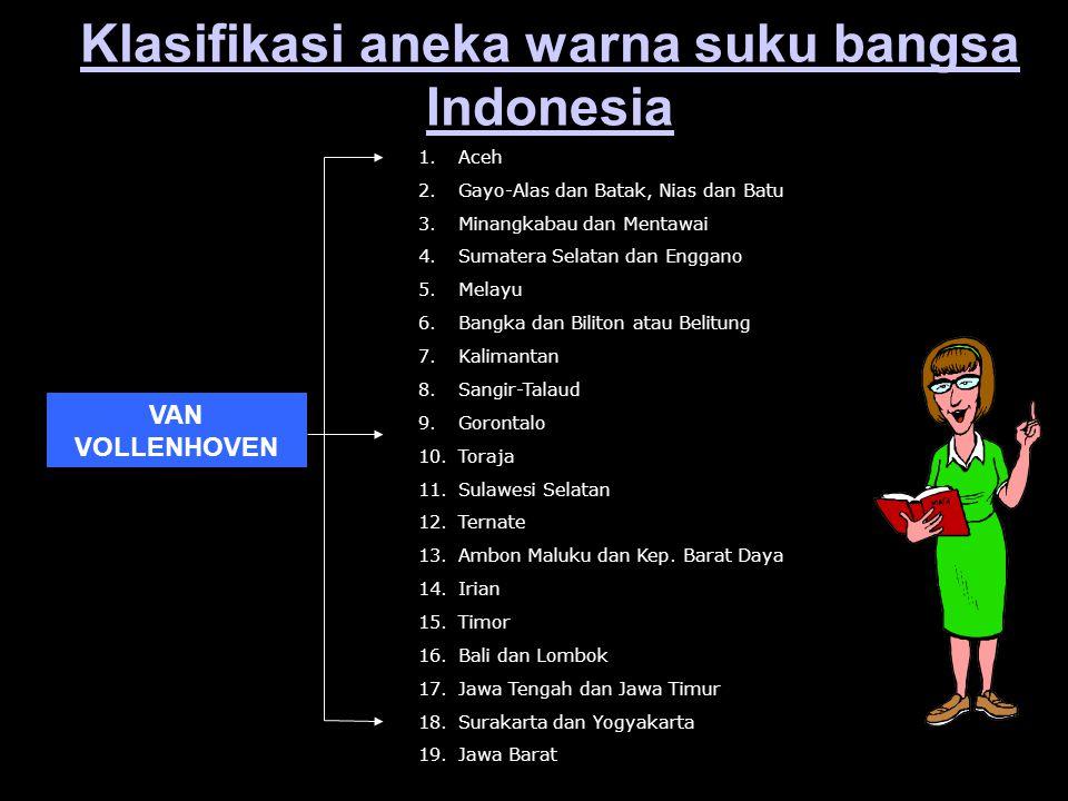 Klasifikasi aneka warna suku bangsa Indonesia