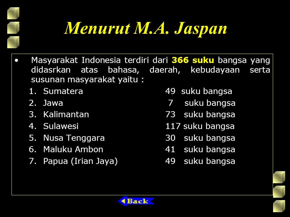 Menurut M.A. Jaspan