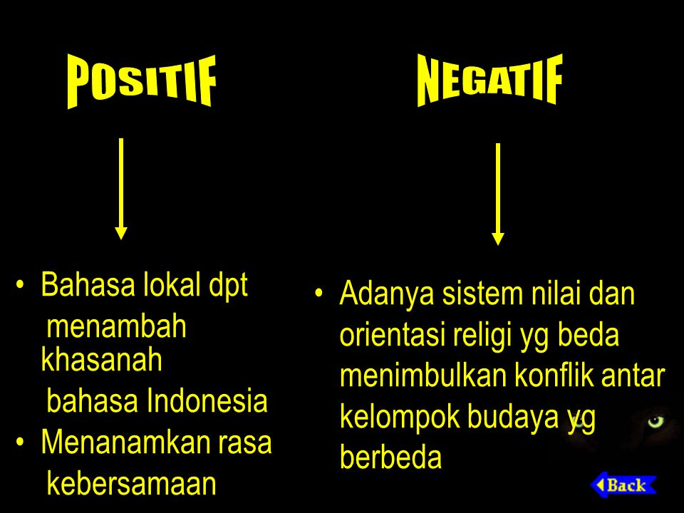 POSITIF NEGATIF. Bahasa lokal dpt. menambah khasanah. bahasa Indonesia. Menanamkan rasa. kebersamaan.