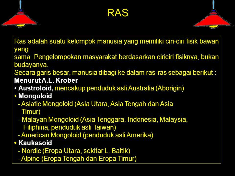 RAS Ras adalah suatu kelompok manusia yang memiliki ciri-ciri fisik bawan yang.