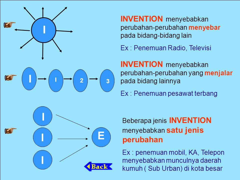 INVENTION menyebabkan perubahan-perubahan menyebar pada bidang-bidang lain