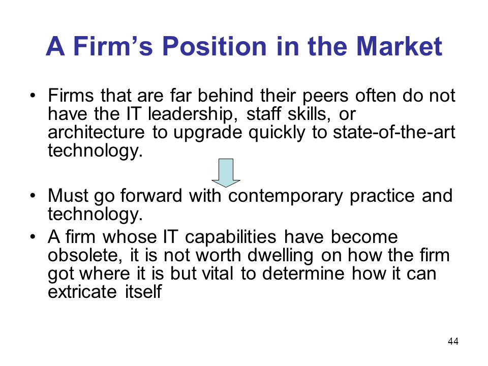 A Firm's Position in the Market