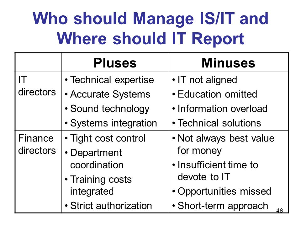 Who should Manage IS/IT and Where should IT Report
