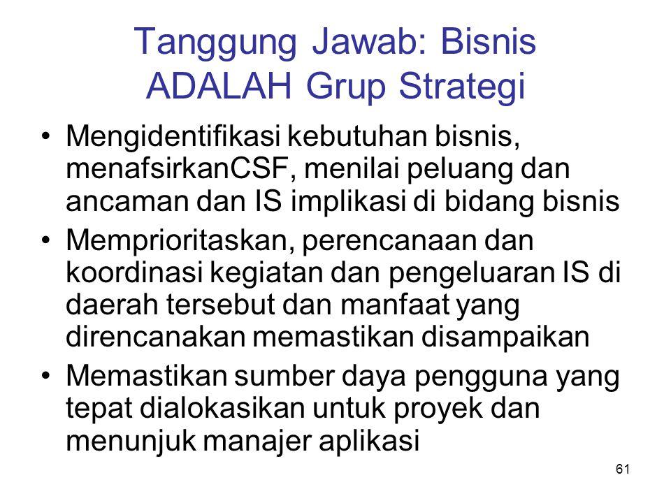 Tanggung Jawab: Bisnis ADALAH Grup Strategi