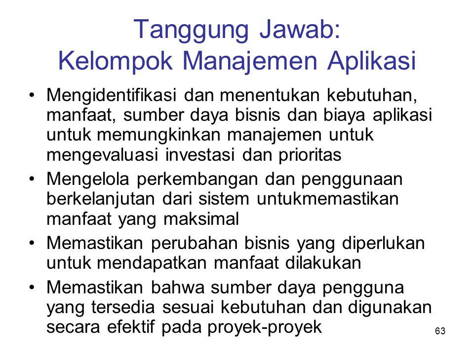 Tanggung Jawab: Kelompok Manajemen Aplikasi