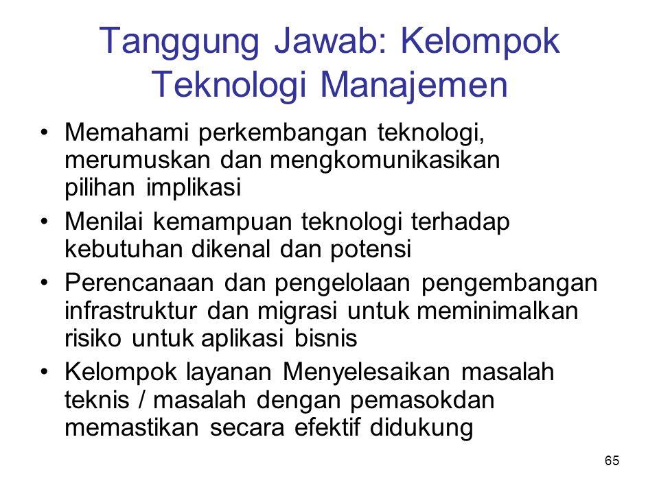 Tanggung Jawab: Kelompok Teknologi Manajemen