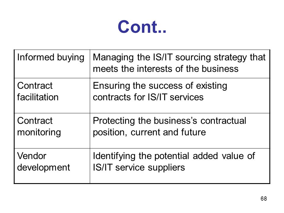 Cont.. Informed buying. Managing the IS/IT sourcing strategy that meets the interests of the business.