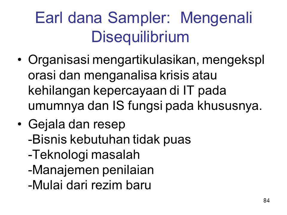 Earl dana Sampler: Mengenali Disequilibrium