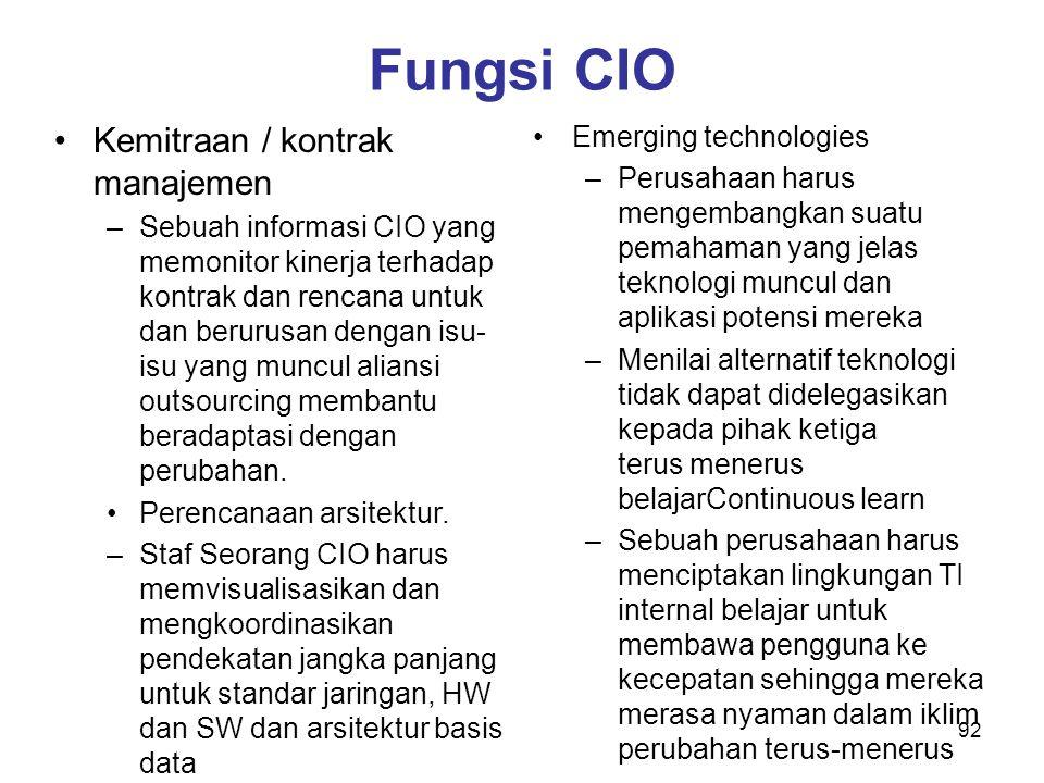 Fungsi CIO Kemitraan / kontrak manajemen Emerging technologies