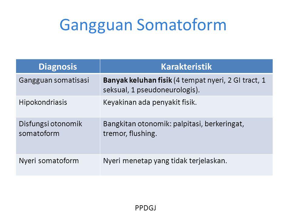 Gangguan Somatoform Diagnosis Karakteristik Gangguan somatisasi
